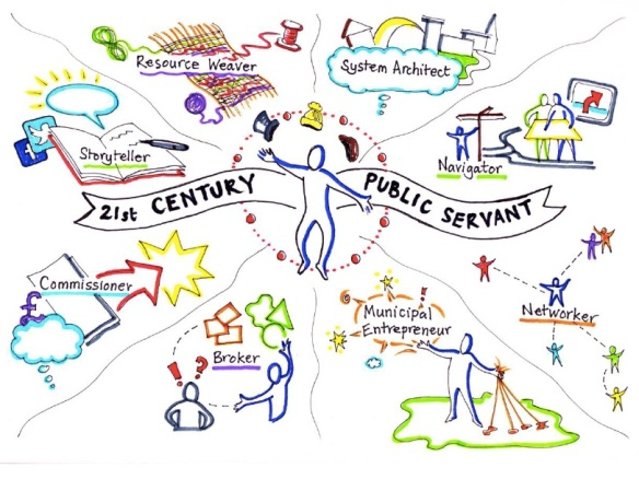 an image of qualities that 21st century public servant will have
