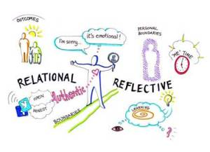21CPS_Relational-reflective